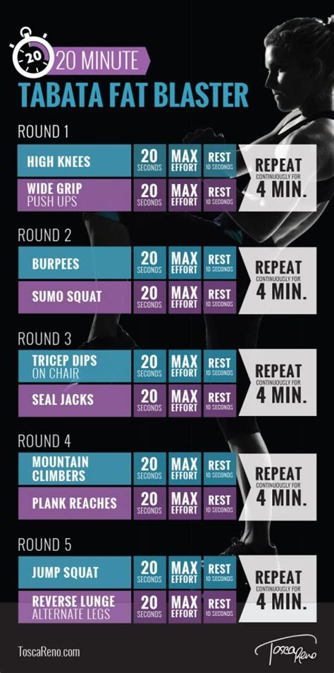 19 Intense 20 Minute Workouts That Will Destroy Your Body