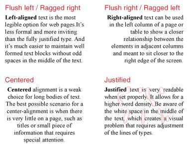 Web Typography | Paragraph Alignment